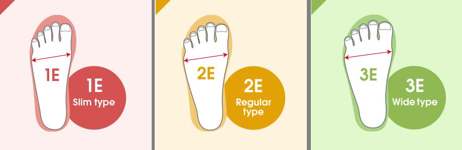Shoe Size E Vs Dm